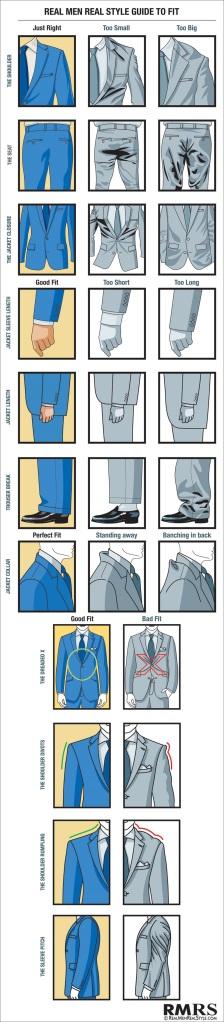 Fitting a mans suit
